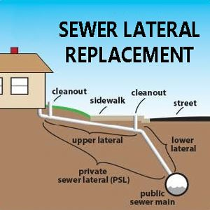 Information about Sewer Lateral Replacement